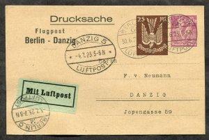 p152 - GERMANY 1923 Airmail Postal Card BERLIN-DANZIG