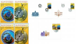 SLOVAKIA/2019 -  (STAMPS + FDC's SET) Joint Issue with Slovenia, MNH