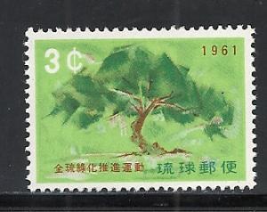 Ryukyu #88 comp mnh cv $1.75 Tree