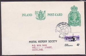 NEW ZEALAND ANTARCTIC 1977 postcard Scott Base Anniv. pmk..........35488