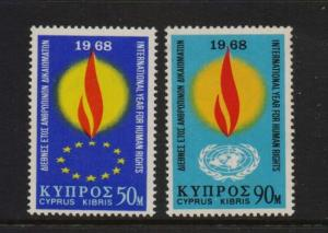 Cyprus 1968 MNH Human Rights complete