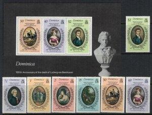 Dominica #527-33a* NH  CV $6.45  Beethoven/Composers set & Souvenir sheet