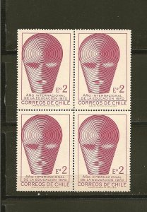 Chile 392 Education Block of 4 MNH