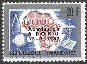 Rwanda 12   Mint