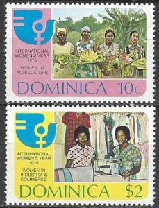 Dominica 441-2  MNH  International Women's Year 1975