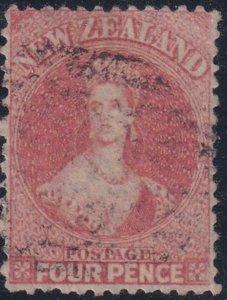 New Zealand 1865 SC 34 Used