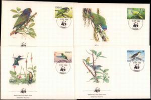 Dominica, Birds