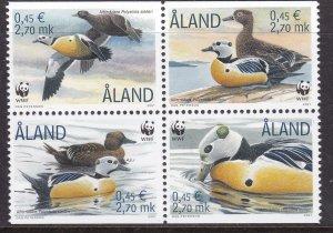 Aland, Fauna, WWF, Birds MNH / 2001