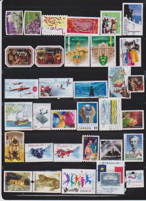 LOT OF DIFFERENT STAMPS OF CANADA USED(33) LOT#316