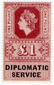 (I.B) Elizabeth II Revenue : Diplomatic Service £1