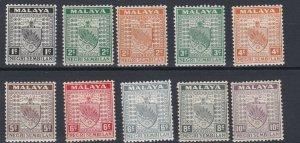 MALAYA  NEGRI SEMBILAN  1935 - 41  S G 21 - 30  VALUES TO 10C  MH CAT £45