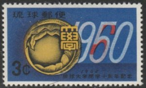 Ryukyu Islands #64 MNH Single Stamp