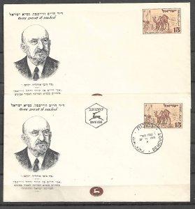 ISRAEL JUDAICA 1949 2 COVERS PRES. WEIZMAN, NEGEV CAMEL. REHOVOT PMK