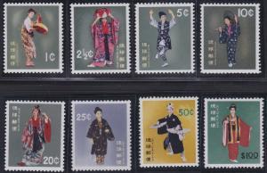 Ryukyu Islands 81-87 MNH (1961-1964)