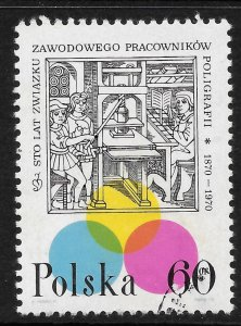Poland Used [1875]