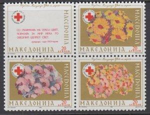 Macedonia RA27a MNH VF