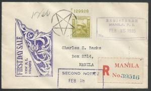 PHILIPPINES 1935 20c PLATE # single on FDC.................................11686