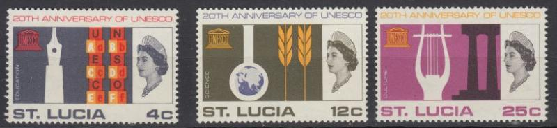 St. Lucia - 1966 UNESCO Anniversary Issue - MLH (188)