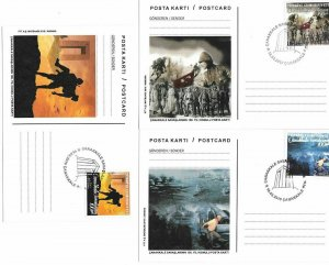 TURKEY - (MAXIMUMCARD) 100th ANNIVERSARY OF THE BATTLE OF GALLIPOLI, MNH, 2015
