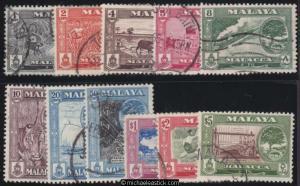 1960 Malaya Malacca 1c - $5 Definitves, set of 11, SG 50-60, used