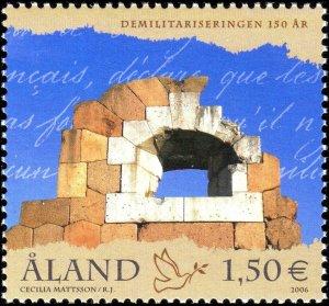 Aland 2006 #246 MNH. Demilitarization