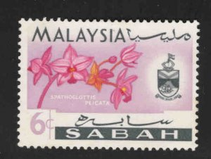 Malaysa Sabah  Scott 20 MH*