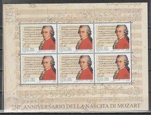 Vatican, Scott cat. 1329. Composer Mozart sheet of 6.