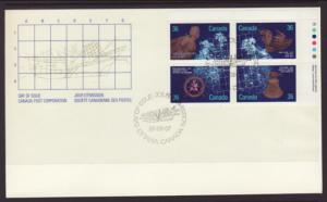 Canada 1144a Ship Wrecks Plate Block Canada Post U/A FDC