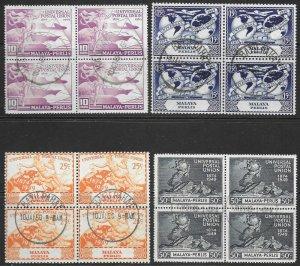 MALAYA PERLIS SG3/6 1949 U.P.U. SET USED BLOCKS OF 4