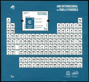 HERRICKSTAMP NEW ISSUES PORTUGAL Int'l Year of the Periodic Table S/S