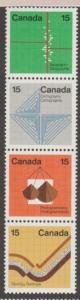 Canada Scott #582-585 Geological Stamp - Mint NH Strip of 4