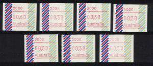 Australia Machine Labels issue 1 1987 MNH MI#1