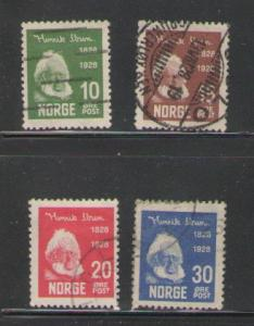 Norway Sc 132-5 1928 Ibsen stamps used