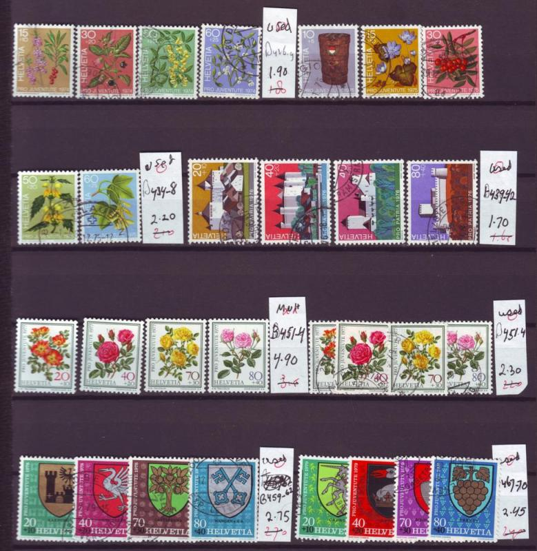 J178 jls stamps old swiss semi,s used/mnh, check scan f/scn