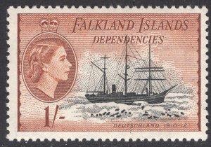 FALKLAND ISLANDS SCOTT 1L28