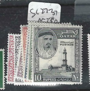 QATAR    (P2306BB)  SHEIKH   SG 27-37   MNH