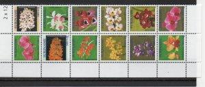 Surinam 1423 MNH
