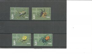 Bulgaria MNH 4352-5 Spiders Insects 2005