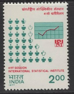 INDIA SG871 1977 41st SESSION OF INTERNATIONAL STATISTICAL INSTITUTE MNH