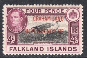 FALKLAND ISLANDS SCOTT 2L5