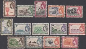 Tristan Da Cunha 14-27 MH CV $70.00