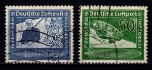 Germany 1938 Air Mail, Birth Centenary of Count Zeppelin, Set [Used]