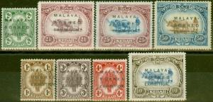 Kedah 1922 Exhibition set of 8 SG41d-48b Varieties Fine & Fresh Mtd Mint