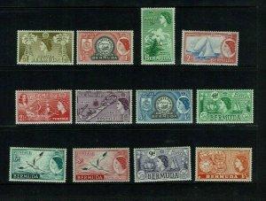 Bermuda : 1953, Queen Elizabeth definitive, short set to 1/-  Mint