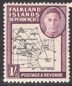 FALKLAND ISLANDS SCOTT 1L8