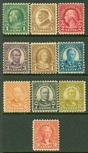 EDW1949SELL : USA 1923-26 Scott #581-90 Short set. Fine-Very Fine, MOG. Cat $136