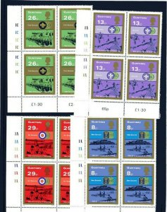 1982 Scouts 75th anniversary Guernsey plate blocks