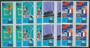 TOKELAU 1972 South Pacific Commission set MNH blocks of 4..................41655