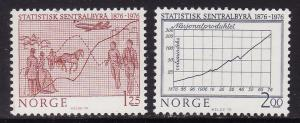 Norway #679-80 F-VF Mint NH ** Bureau of Statistics