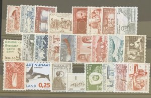 Greenland 25 different MNH, as pictured
